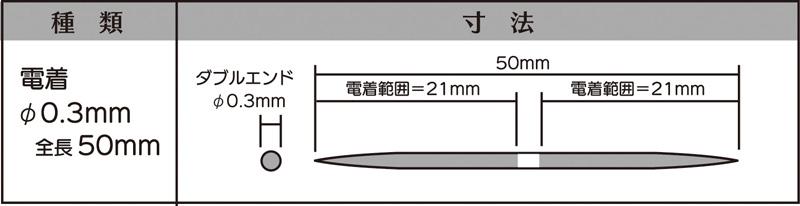 画像2: マイクロフィニッシュ 丸ヤスリ ショート   φ0.3mm #600 5本セット