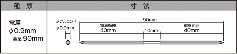 画像2: マイクロフィニッシュ 丸ヤスリ ロング   φ0.9mm #600 5本セット