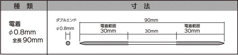 画像2: マイクロフィニッシュ 丸ヤスリ ロング   φ0.8mm #200 5本セット
